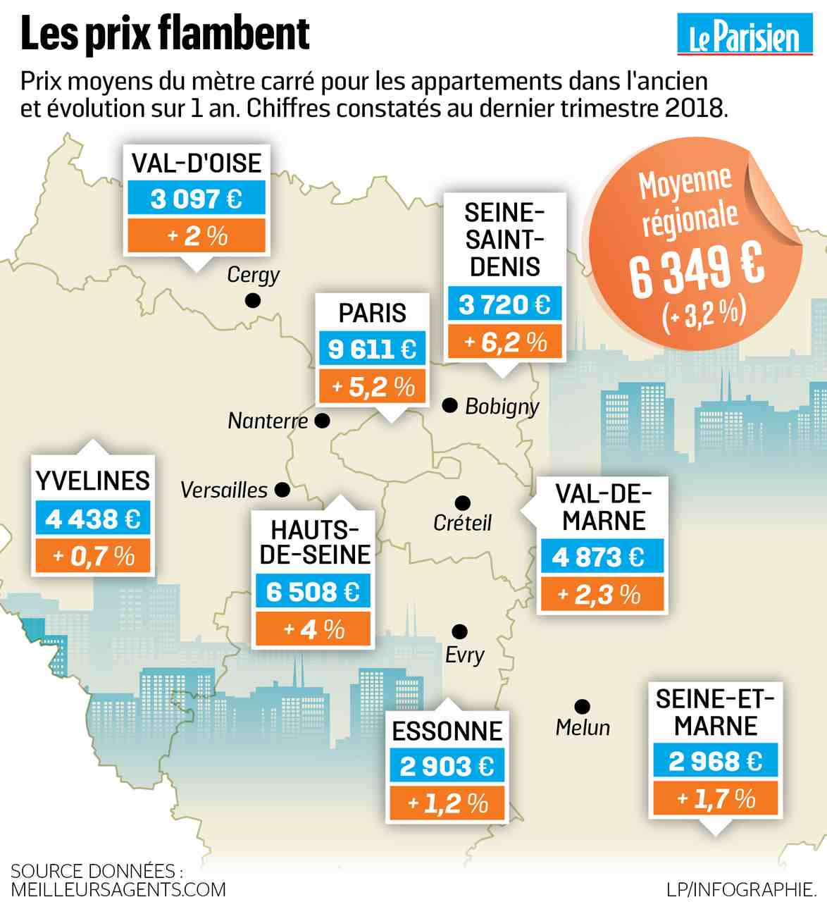 Quelles sont les villes les moins chères de France?