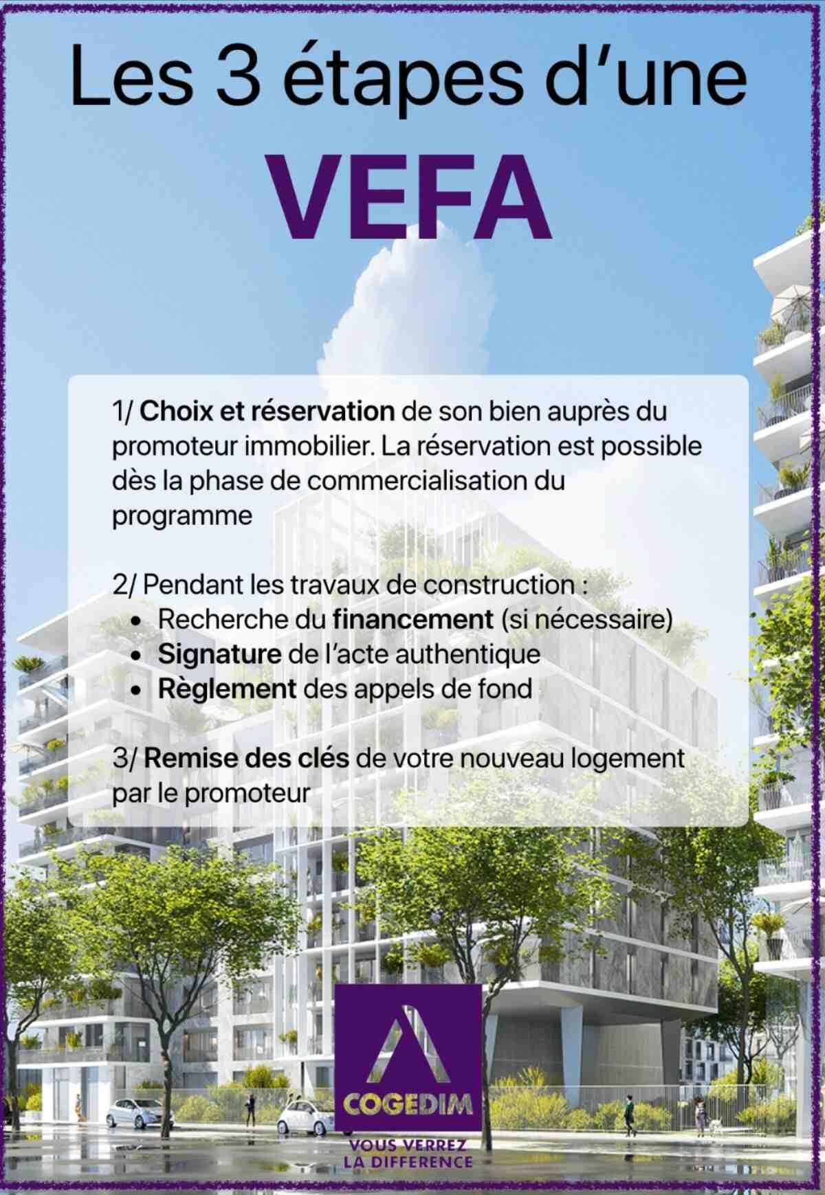 Comment faire une réservation d'hôtel pour un visa?