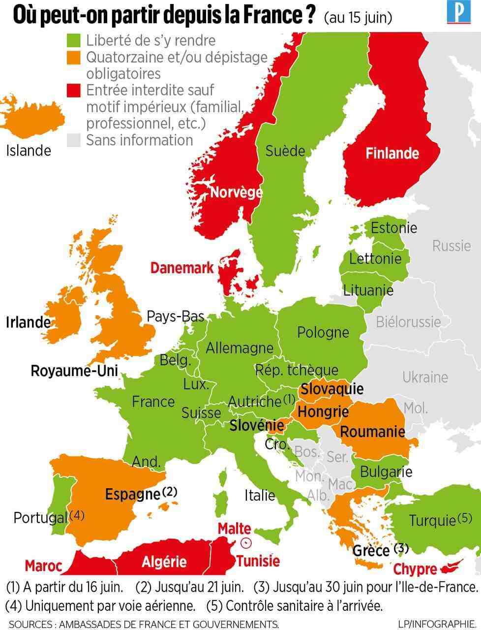 Où partir dans le sud de la France en famille?