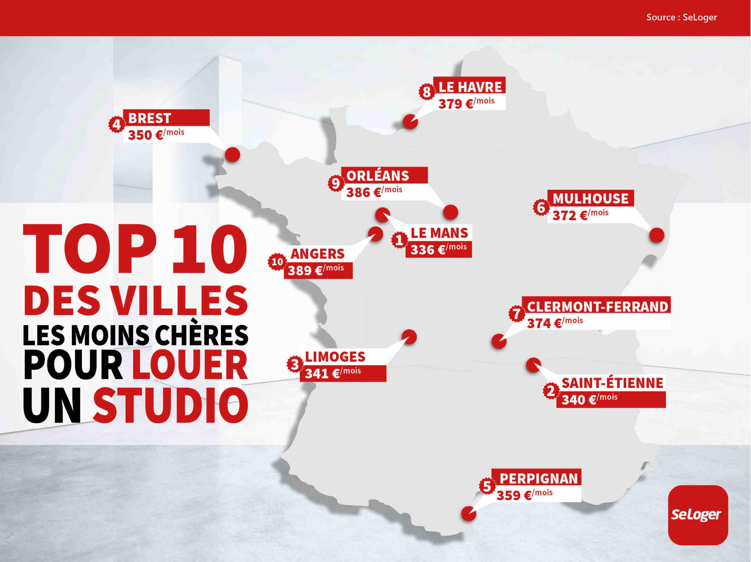 Quel est le département le moins cher de France ?